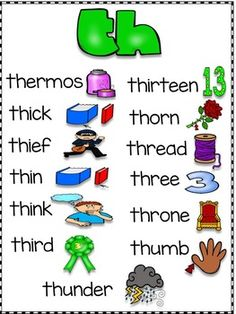 Digraph Th and Wh Word Work! by Shining and Climbing in First Phonics Flashcards, Phonics Activities, Work Activities, Word Family List, Teaching Vowels, Learning Websites For Kids, Th Words, Phonics Blends, Basic Sight Words