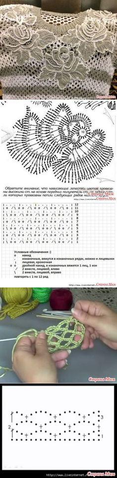 Elegante manto blusa rozy_na. tutoriales en vídeo malla de tejido de punto. - Costura de Club - País mamá