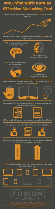 #Marketing #Infographics: Why Infographics are an Effective Marketing Tool
