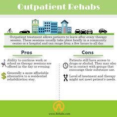 Inpatient treatment not right for you? How about outpatient then? Visit our site to see if it's right for you.