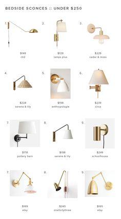 Bedside Wall Lights, Bedside Lighting, Bedroom Lighting, Bedroom Decor, Wall Lamps, Plug In Wall Sconce, Wall Sconces, Wall Sconce Bedroom, Bedroom Light Fixtures