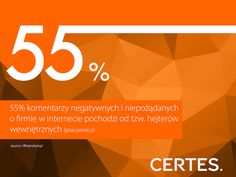 CERTES – Hejt, pracownicy