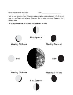 1000 images about moon unit on pinterest moon phases the moon and nasa moon. Black Bedroom Furniture Sets. Home Design Ideas