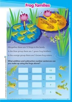 Australian Curriculum Mathematics. Number and Algebra Worksheet - Year 2. Frog addition and subtraction. Free printable.