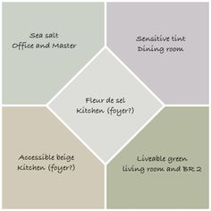 Sherwin Williams paint palette for new house. Hopefully will coordinate well with medium-oak trim throughout house.