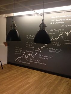 financial chart on an office wall