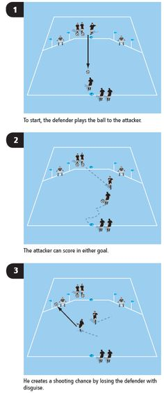 training drill showing in 3 parts defender playing ball to attacker who creates shooting chance