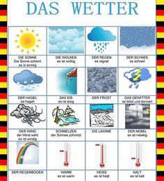 with ・・・ Und wie ist das Wetter bei . Study German, German English, Learn German, Learn English, German Grammar, German Words, German Resources, Deutsch Language, Weather Words