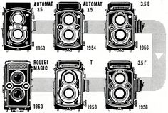 Rolleiflex Automat, 3.5E, 3.5F, Rollei-Magic, Rolleiflex T TLR Camera Manual #imagescameras