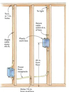 wiring a switched outlet diagram liquid nitrogen phase for row of receptacles multiple an electrician walks you through step by on how to wire switch