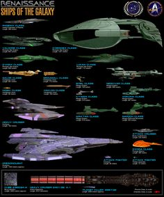 Star Trek: Ships of the Galaxy.