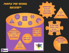 Programming For Kids, Pre School, Appointments, Spectrum, Ph, Parents, Success, Education, Learning