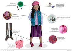 #FashionSnoops FW 17/18 Kids trends on #WeConnectFashion. Girls theme: Bon…