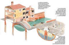 Système de récupération de l'eau Venise
