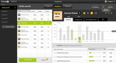 knowre teacher dashboard - Google Search