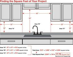CLEARANCE NEEDED FOR A SINK CABINET - Google Search
