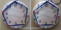 tablas de multiplicar con circulos y cuerda metodo de Waldorf