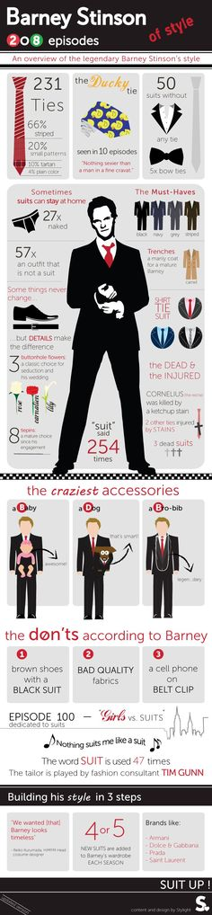 Amazing stats on Barney's suits throughout the series