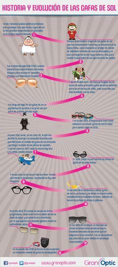 Historia de las gafas de sol #infografia