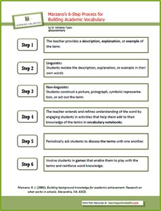 Marzano 6 Step Vocabulary Process | DL Cheat Sheet at Learning Unlimited