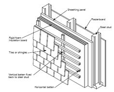 steel-framed-house-construction_clip_image035.gif (366×295)