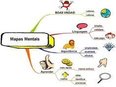 Arquivo MAPAS MENTAIS.pdf enviado por Gedeon no curso de Engenharia de Produção na Unianhangüera. Sobre: Mapas mentais