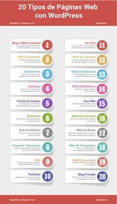20 tipos páginas web #WordPress