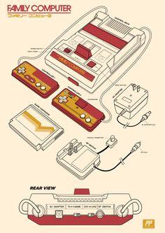 NES/Famicom: a visual compendium – Retronator Magazine – Medium