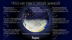 """""""Cold Winter"""". Infographic for Yandex.Weather on Behance"""