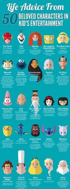New Quotes Movie Disney Funny Ideas Cute Disney Quotes, Cute Quotes For Kids, Funny Disney Characters, Disney Movies, Funny Cartoon Quotes, Funny Cartoons, Disneyland, Character Quotes, New Quotes