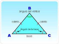 vertices de un triangulo - Buscar con Google Line Chart, Diagram, Math, Google, Math Resources, Early Math, Mathematics