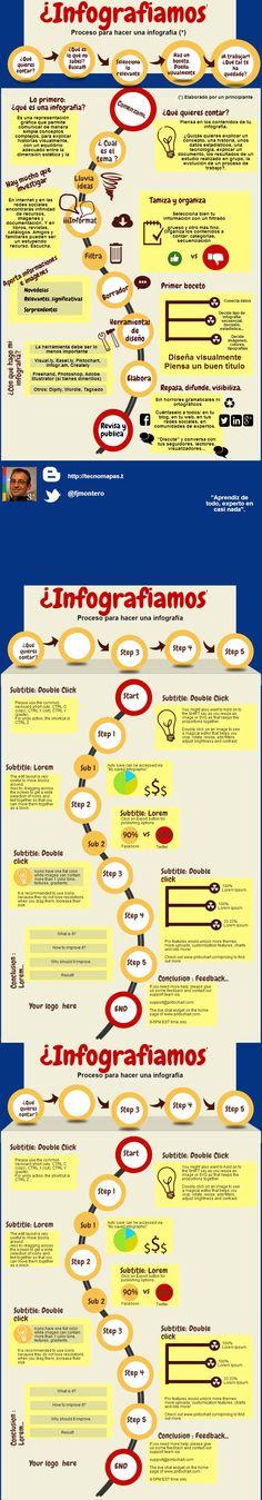 Infografiamos? | Piktochart Infographic Editor por @Francisco Javier Montero Castro