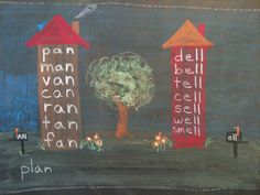 UPWS Grade One word families. So cute--the mailboxes are such a clever touch!