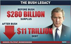 Bush needs to be investigated and brought to trial... 9/11, his Liar's War, the 12 embassies that were attacked under his watch and the devastation of the American economy.