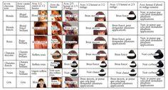 mille et une coiffures, un blog de tutoriels de coiffures pour cheveux longs: Le henné