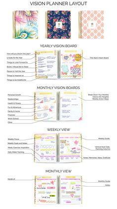 The Perfect Planner Layout To Take Your Dreams And Big Picture Ideas Break Them Down Into Actionable Steps Control Of Day Accomplish All