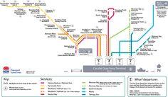 Sydney Network Maps
