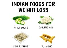 10 WEIGHT LOSS FOODS IN EVERY INDIAN KITCHEN