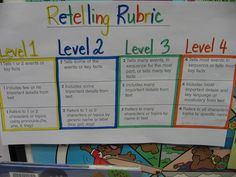 rubric/success criteria from critical pathway unit Recount Writing, 4th Grade Writing, Teaching First Grade, 4th Grade Reading, Primary Teaching, Teaching Reading, Paragraph Writing, Opinion Writing, Comprehension Strategies
