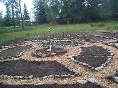 Starting a Medicine Wheel Garden. This just requires setting up specific plots for specific herbs