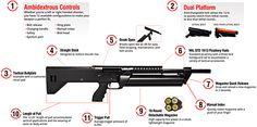 SRM Model 1216 , bullpup_shotgun with 3_seconds '16_rounds detachable front_magazine'