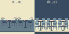 Paris VS Lyon à travers 13 visuels minimalistes  via Piwee
