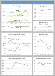 saas metrics dashboard a simple kpi sheet for early stage saas