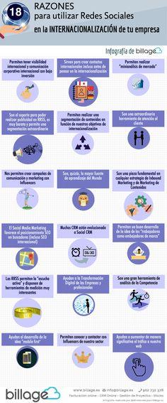 10 razones para usar Redes Sociales en la internacionalización de tu Empresa #infografia
