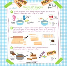 Ideas For Cookies Recette Dessin Oatmeal Cookie Recipes, Cookie Dough Recipes, Easy Cookie Recipes, Sweet Recipes, Cake Recipes, Dessert Recipes, Chocolate Cake Recipe Easy, Chocolate Chip Recipes, Biscuit Recipe