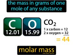 Molar Mass: The mass in grams of one mole of any substance. High School Chemistry, Chemistry Teacher, Science Chemistry, Easy Science, Science Student, Teaching Science, Science Education, Chemistry Worksheets, Chemistry Lessons