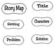 Story map labels-Story Map-Characters-Setting-Problem-Solution...