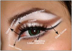 Eye Makeup – The Right Way