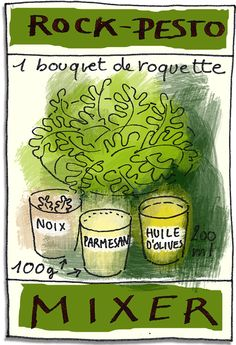 Pesto de roquette - Tambouille Kitchen Time, Kitchen Art, Joy Of Cooking, Easy Cooking, Appetizers For Party, Appetizer Recipes, Ketchup, Chefs, Cooking Sauces