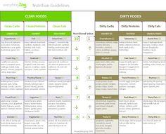 jillian-michaels-ripped-in-30-meal-plan-v.pdf | Fit food ...